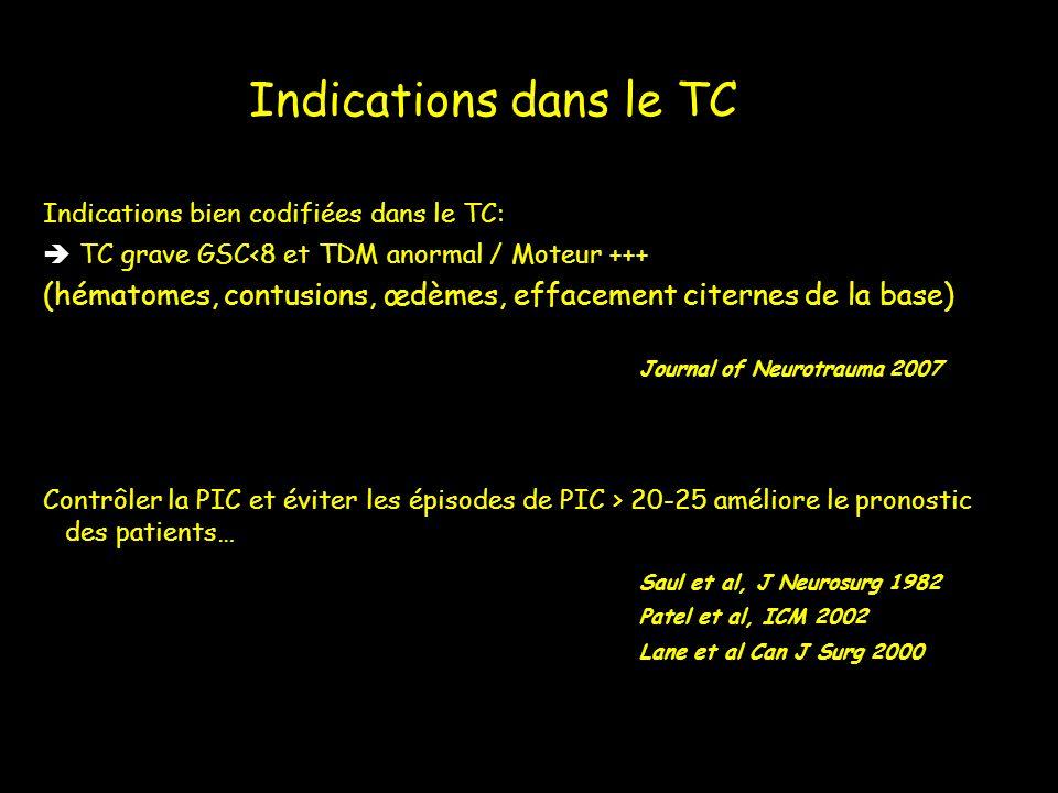 Indications dans le TC Indications bien codifiées dans le TC: TC grave GSC<8 et TDM anormal / Moteur +++