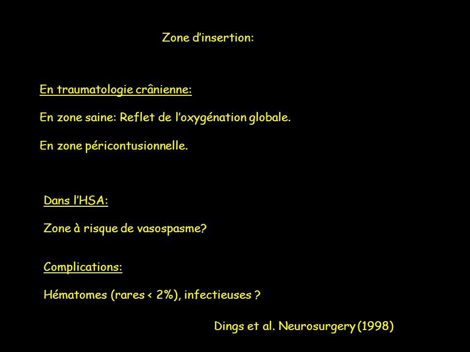 Zone d'insertion: En traumatologie crânienne: En zone saine: Reflet de l'oxygénation globale. En zone péricontusionnelle.