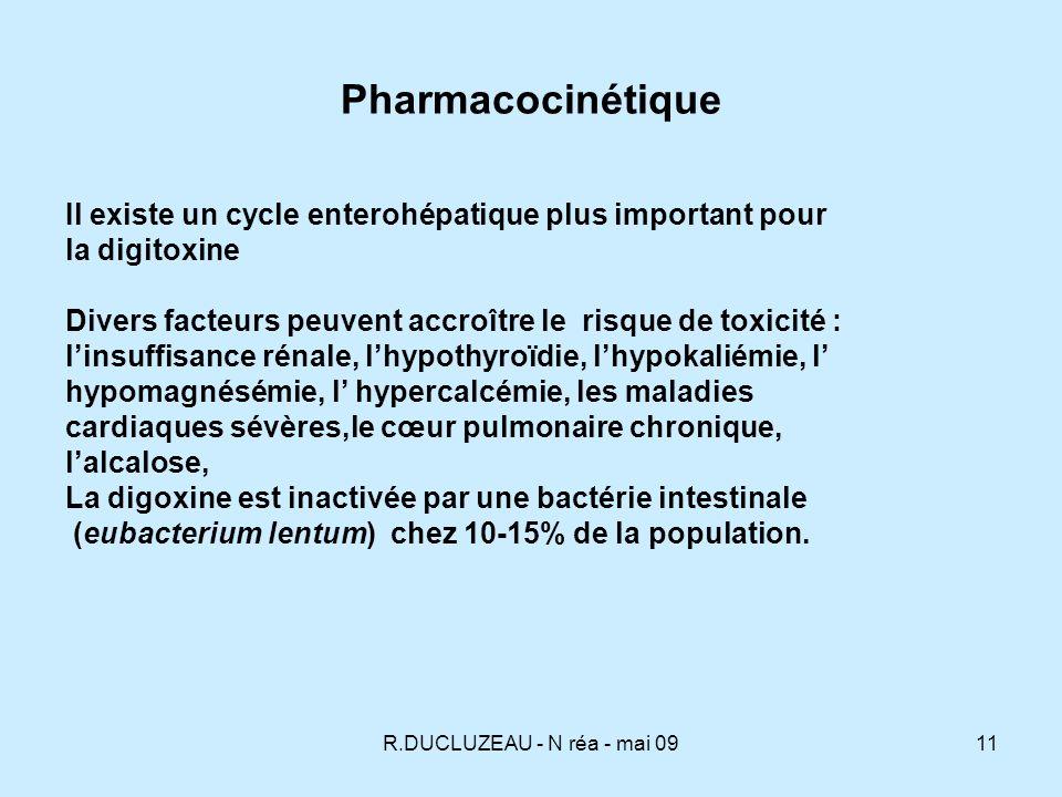 Pharmacocinétique Il existe un cycle enterohépatique plus important pour. la digitoxine. Divers facteurs peuvent accroître le risque de toxicité :