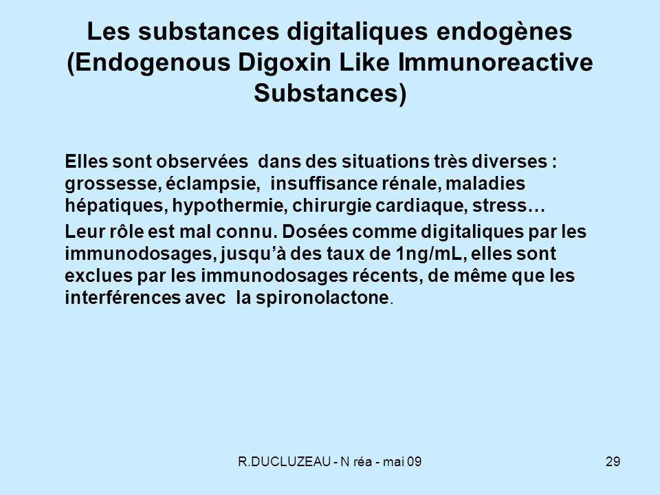 Les substances digitaliques endogènes (Endogenous Digoxin Like Immunoreactive Substances)