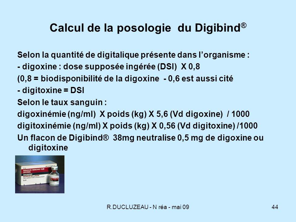 Calcul de la posologie du Digibind®