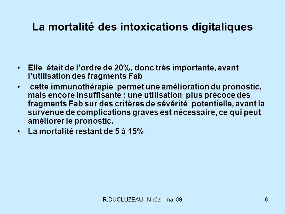 La mortalité des intoxications digitaliques
