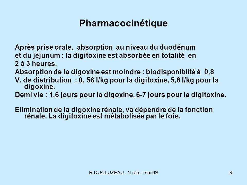 Pharmacocinétique Après prise orale, absorption au niveau du duodénum