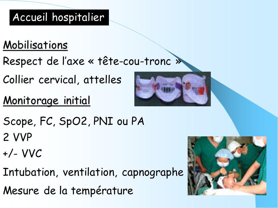 Accueil hospitalier Mobilisations. Respect de l'axe « tête-cou-tronc » Collier cervical, attelles.