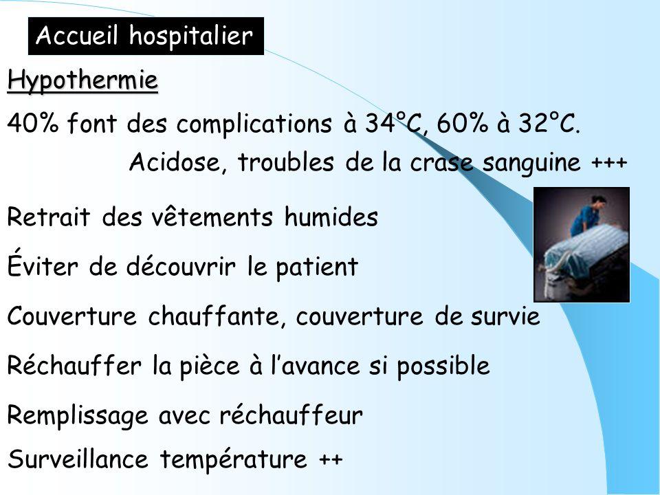 Accueil hospitalier Hypothermie. 40% font des complications à 34°C, 60% à 32°C. Acidose, troubles de la crase sanguine +++
