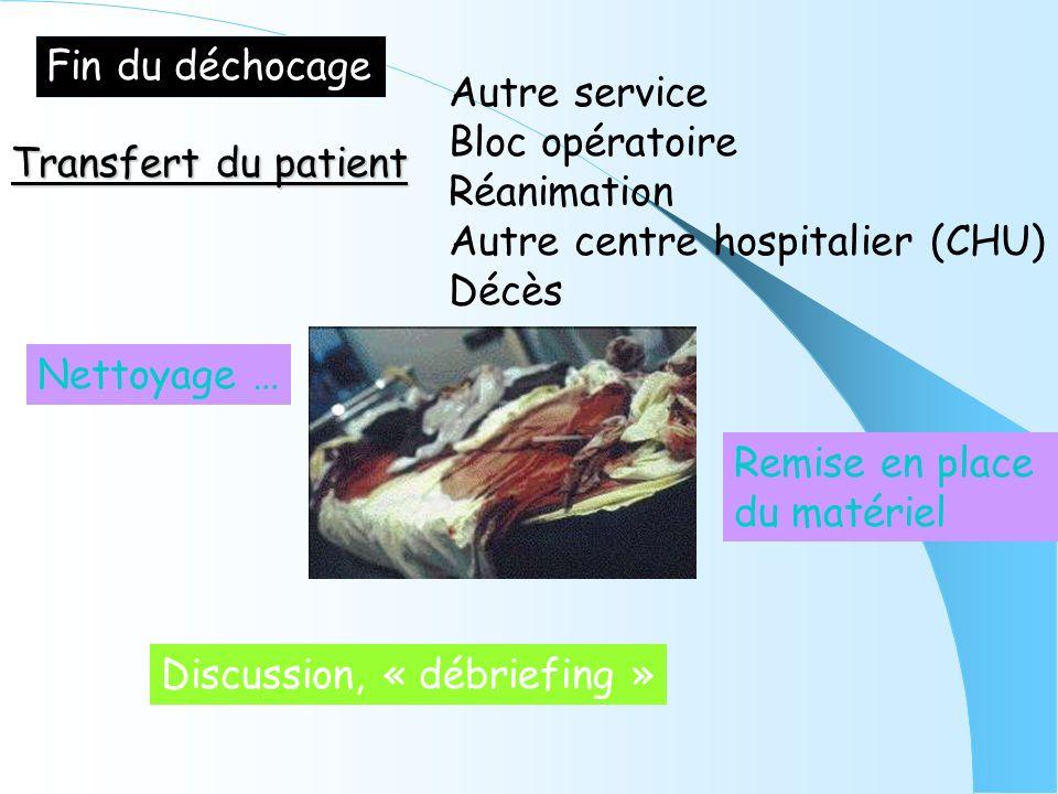 Fin du déchocage Autre service. Bloc opératoire. Réanimation. Autre centre hospitalier (CHU) Décès.