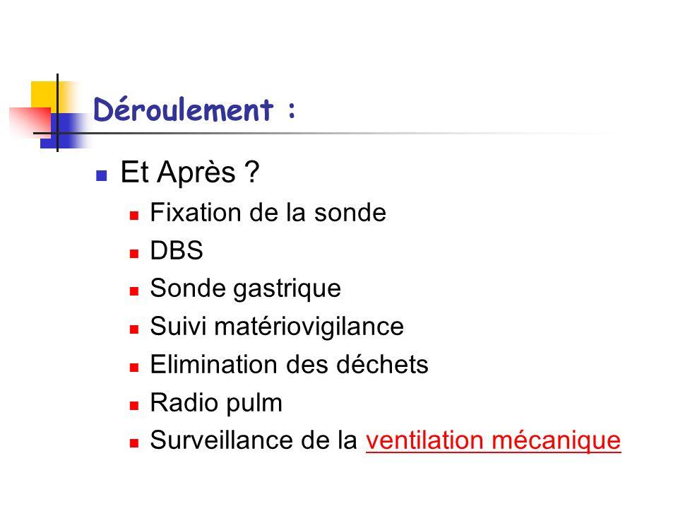 Déroulement : Et Après Fixation de la sonde DBS Sonde gastrique