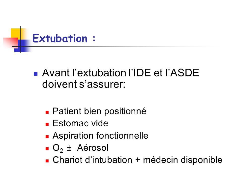 Avant l'extubation l'IDE et l'ASDE doivent s'assurer: