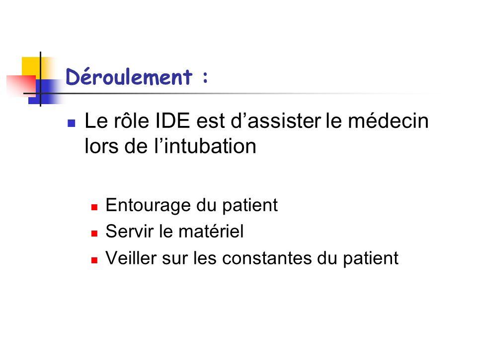 Le rôle IDE est d'assister le médecin lors de l'intubation