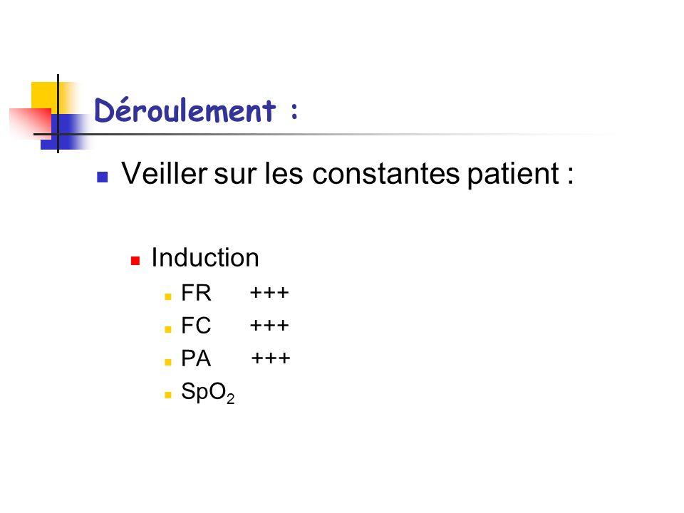 Veiller sur les constantes patient :