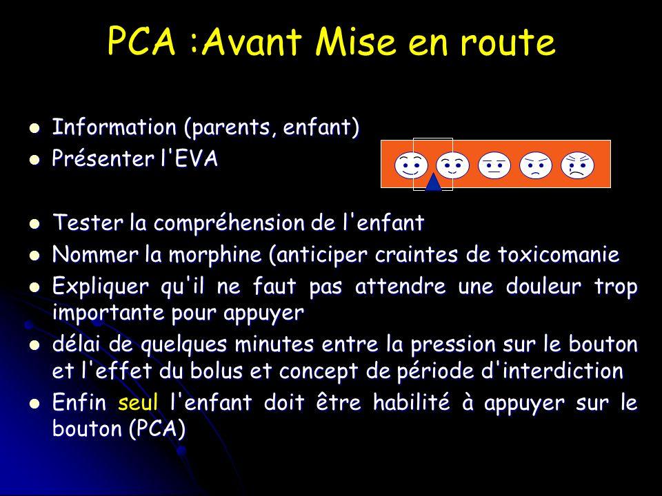 PCA :Avant Mise en route