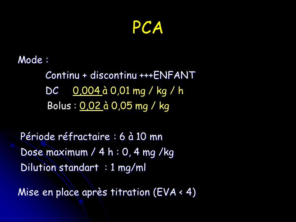 PCA Mode : Continu + discontinu +++ENFANT DC 0,004 à 0,01 mg / kg / h