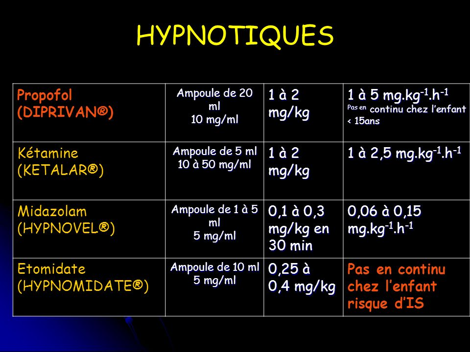 HYPNOTIQUES Propofol (DIPRIVAN®) 1 à 2 mg/kg 1 à 5 mg.kg-1.h-1
