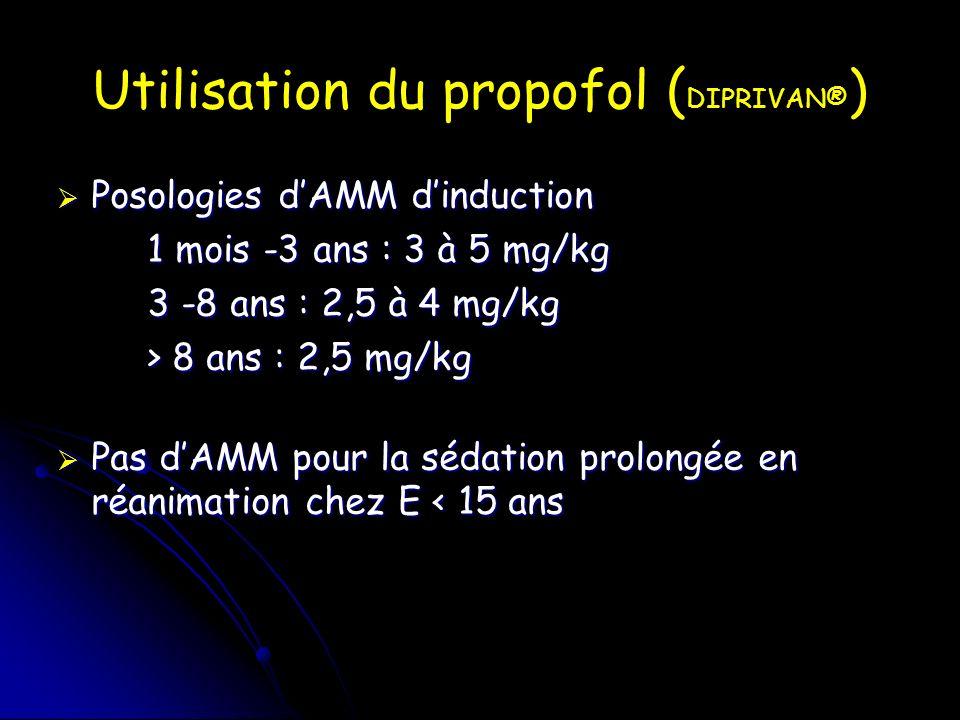 Utilisation du propofol (DIPRIVAN®)