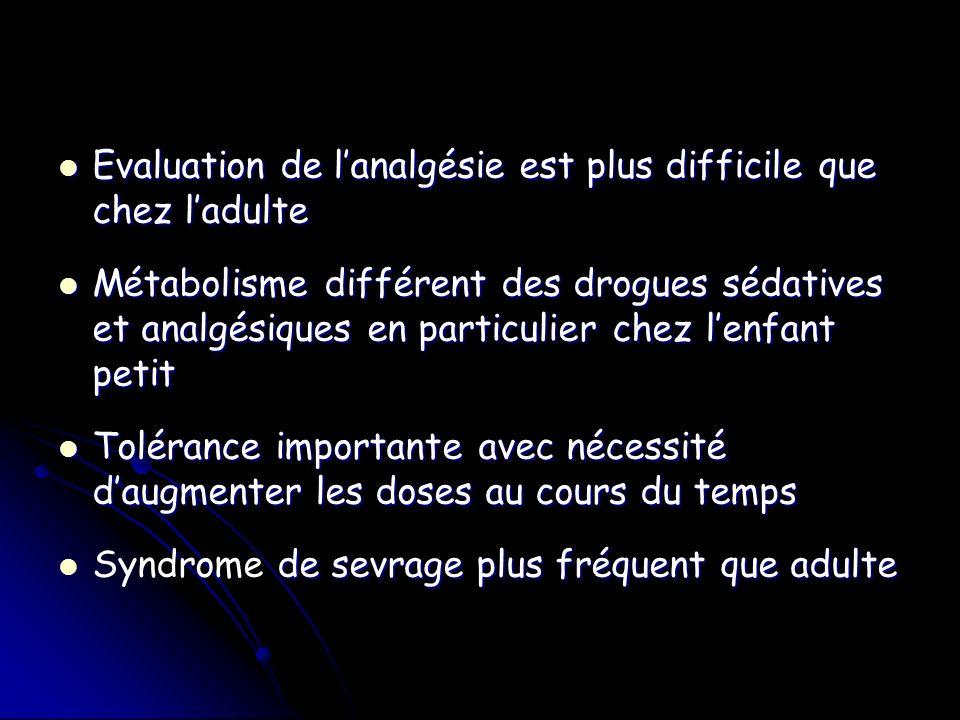 Evaluation de l'analgésie est plus difficile que chez l'adulte