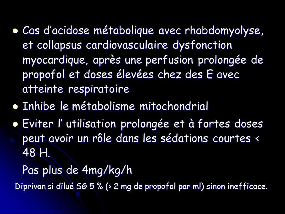 Inhibe le métabolisme mitochondrial