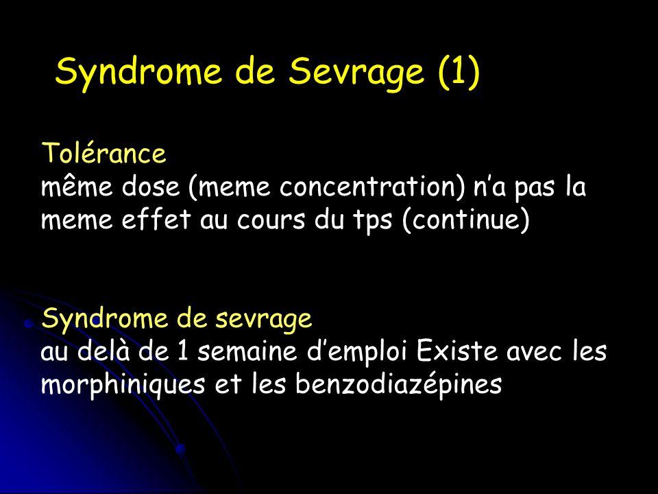Syndrome de Sevrage (1) Tolérance