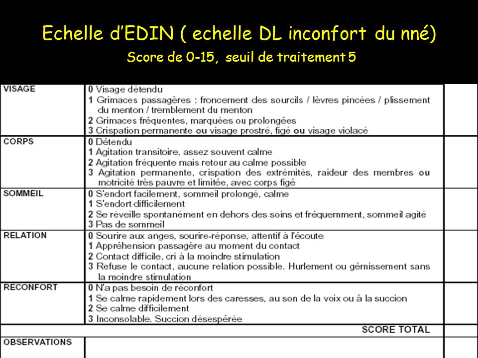 Echelle d'EDIN ( echelle DL inconfort du nné) Score de 0-15, seuil de traitement 5