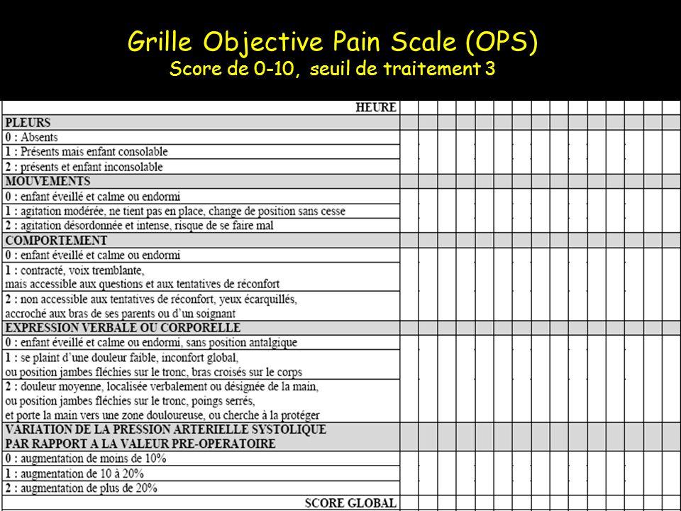 Grille Objective Pain Scale (OPS) Score de 0-10, seuil de traitement 3