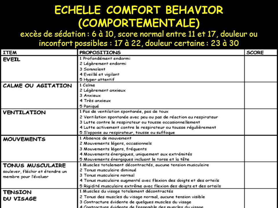 ECHELLE COMFORT BEHAVIOR (COMPORTEMENTALE) excès de sédation : 6 à 10, score normal entre 11 et 17, douleur ou inconfort possibles : 17 à 22, douleur certaine : 23 à 30