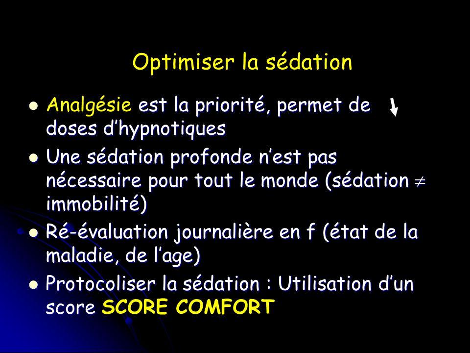 Optimiser la sédation Analgésie est la priorité, permet de doses d'hypnotiques.