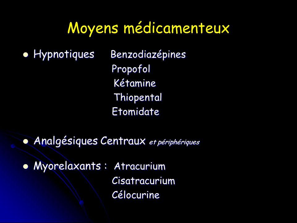 Moyens médicamenteux Hypnotiques Benzodiazépines
