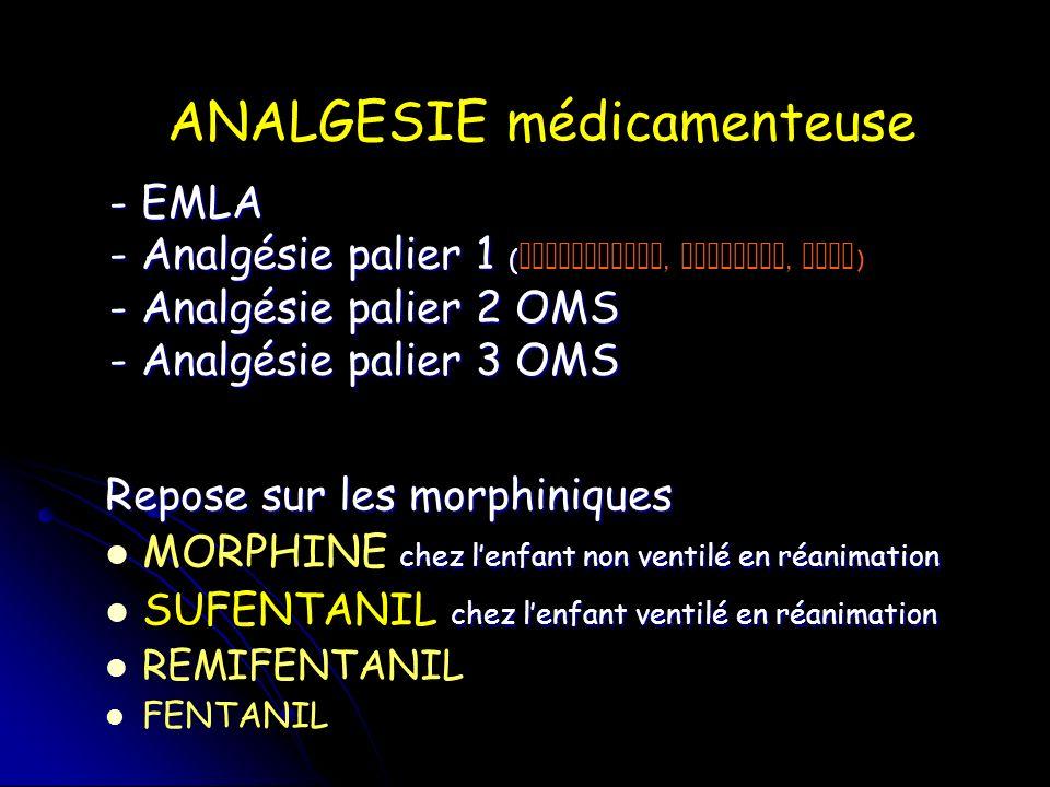 ANALGESIE médicamenteuse