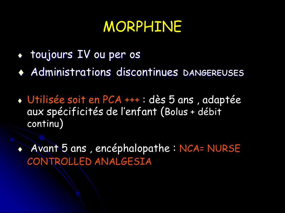MORPHINE toujours IV ou per os