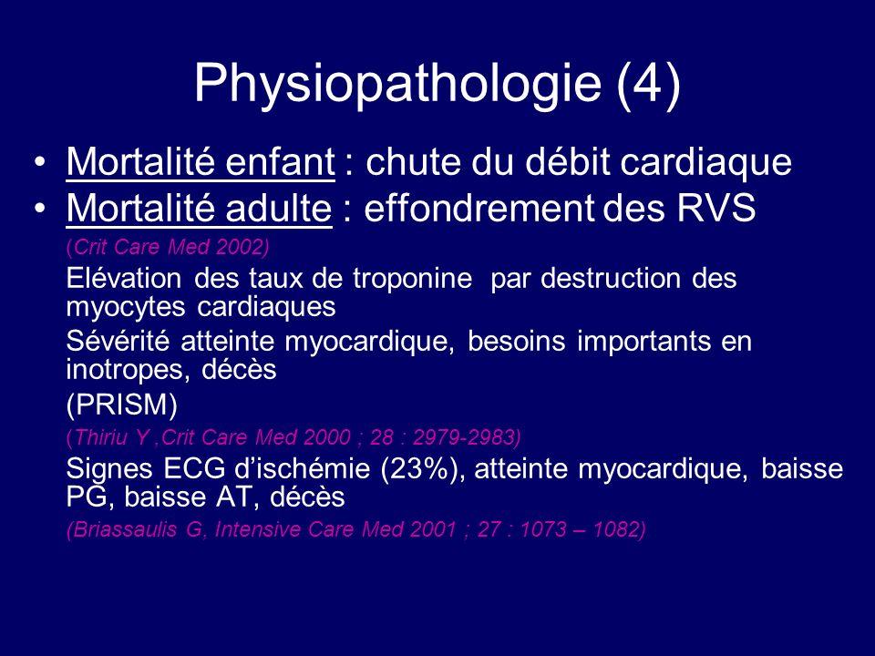 Physiopathologie (4) Mortalité enfant : chute du débit cardiaque