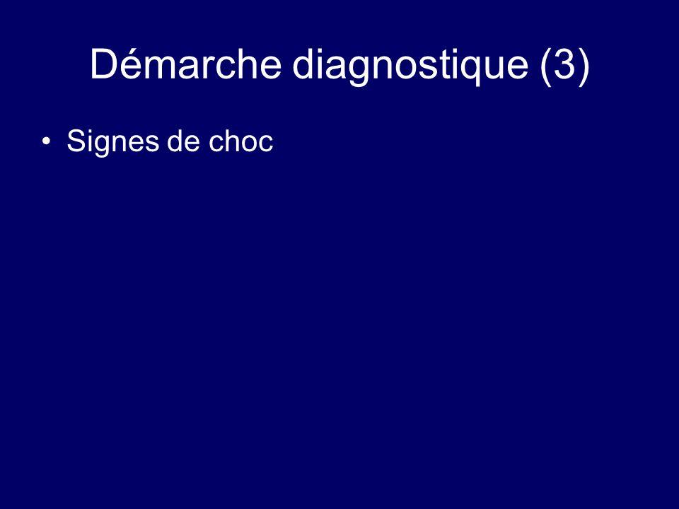 Démarche diagnostique (3)