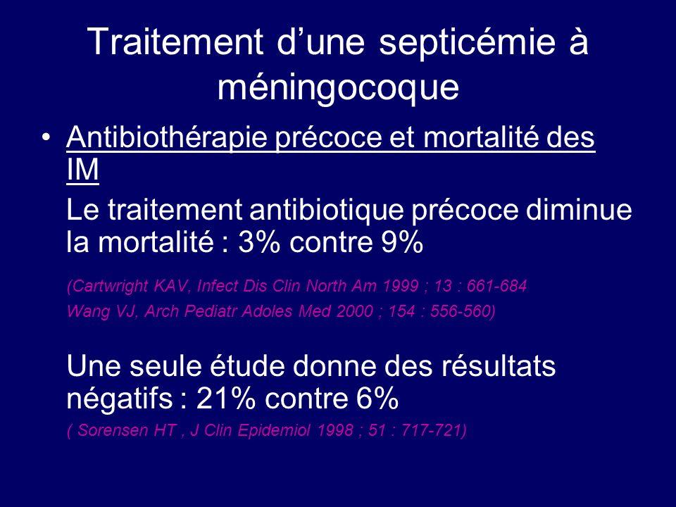 Traitement d'une septicémie à méningocoque