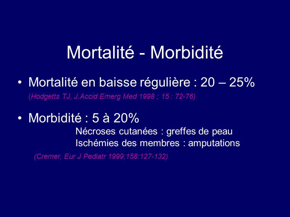 Mortalité - Morbidité Mortalité en baisse régulière : 20 – 25%