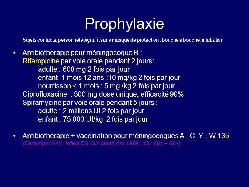 Prophylaxie Antibiotherapie pour méningocoque B :