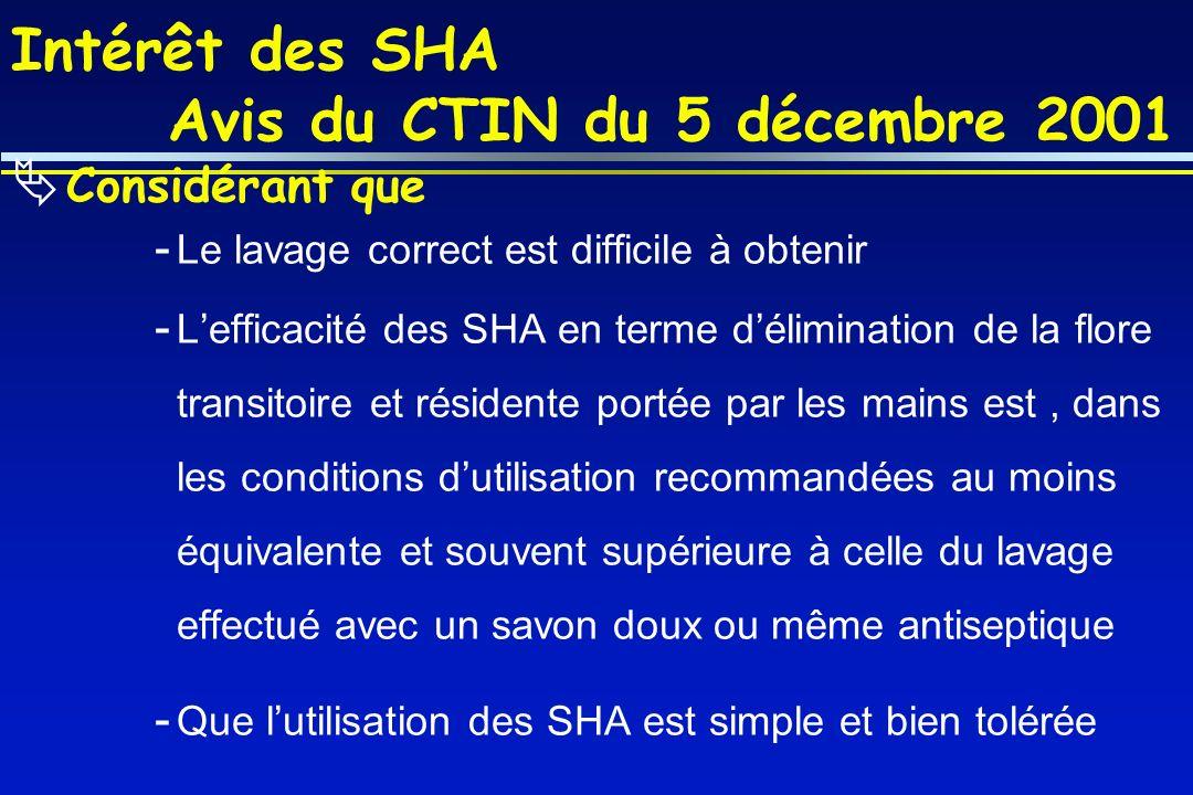 Intérêt des SHA Avis du CTIN du 5 décembre 2001