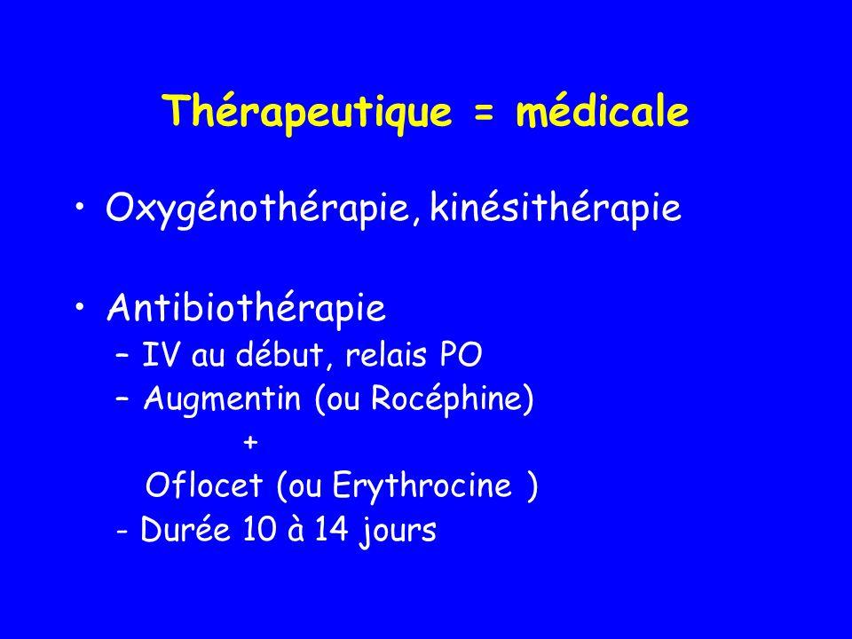 Thérapeutique = médicale