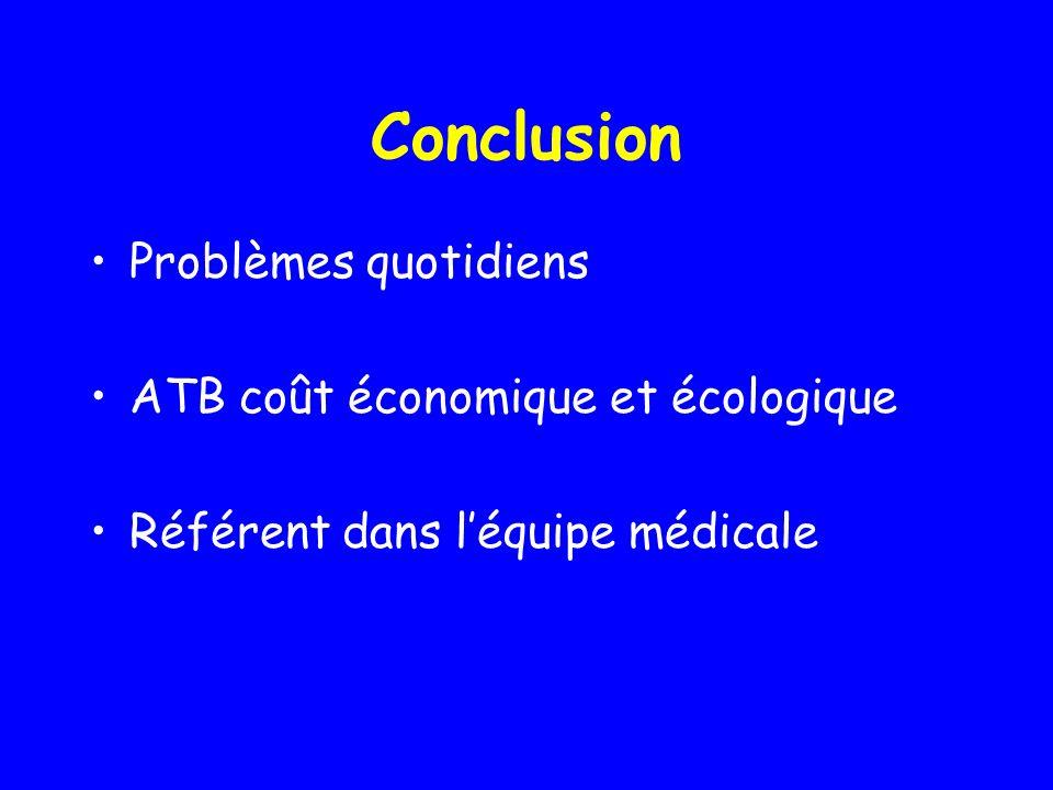 Conclusion Problèmes quotidiens ATB coût économique et écologique