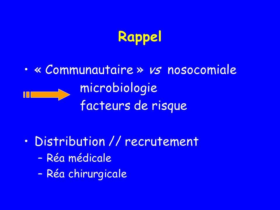 Rappel « Communautaire » vs nosocomiale microbiologie