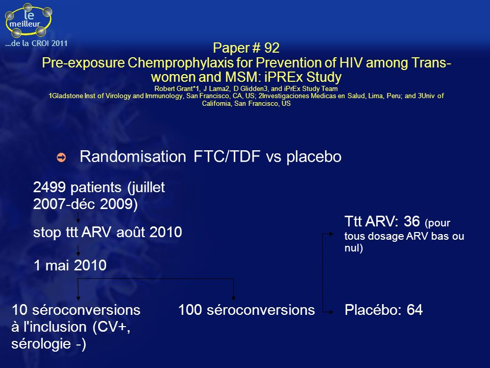 Randomisation FTC/TDF vs placebo