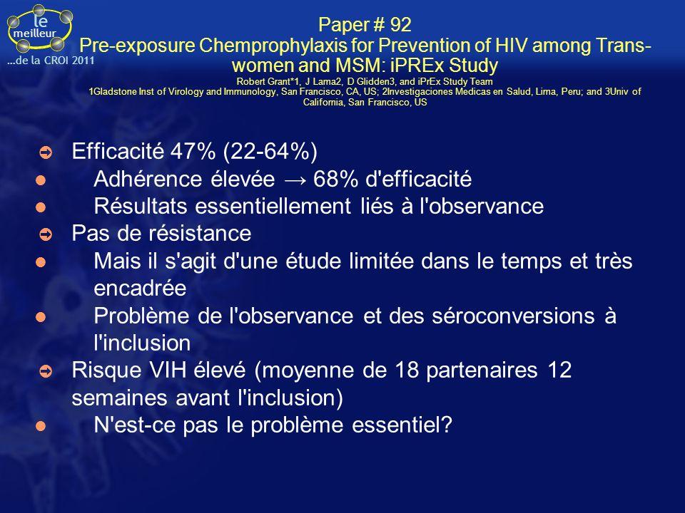 Adhérence élevée → 68% d efficacité