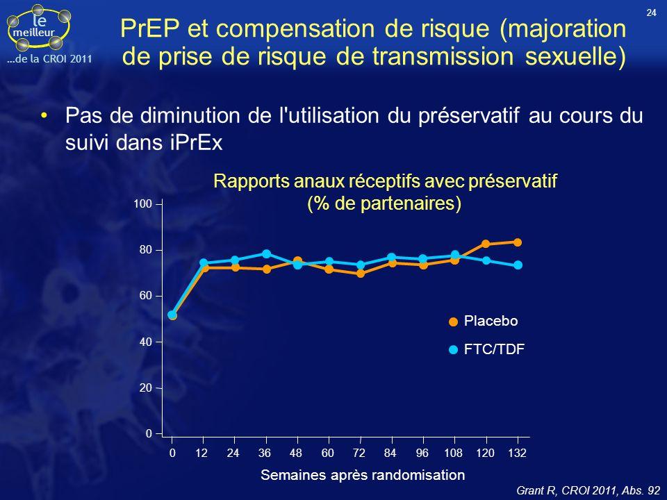 24 PrEP et compensation de risque (majoration de prise de risque de transmission sexuelle)