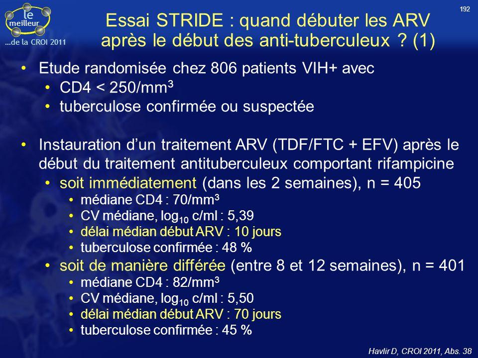 192 Essai STRIDE : quand débuter les ARV après le début des anti-tuberculeux (1) Etude randomisée chez 806 patients VIH+ avec.