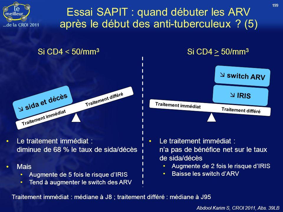 199 Essai SAPIT : quand débuter les ARV après le début des anti-tuberculeux (5) Si CD4 < 50/mm3.