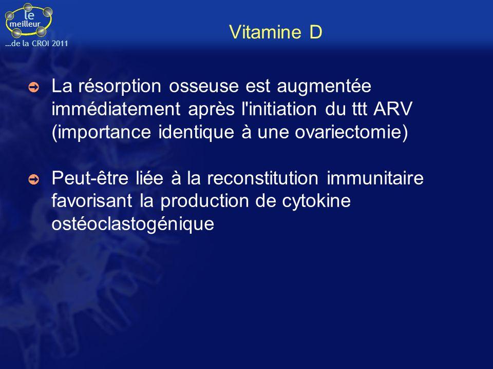 Vitamine D La résorption osseuse est augmentée immédiatement après l initiation du ttt ARV (importance identique à une ovariectomie)