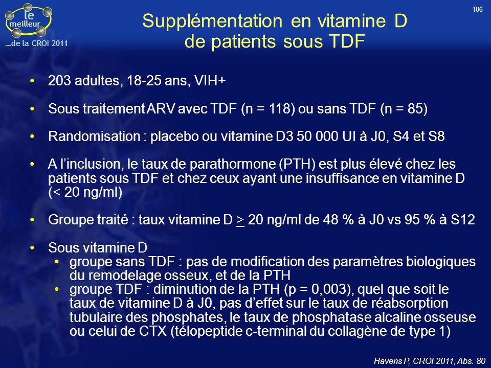 Supplémentation en vitamine D de patients sous TDF