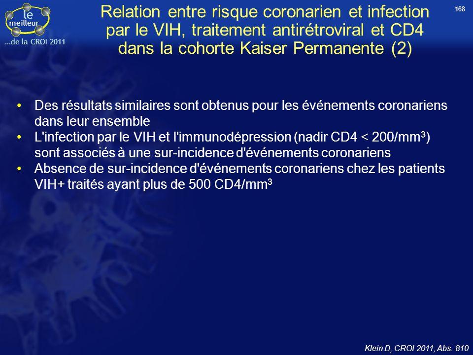 Relation entre risque coronarien et infection par le VIH, traitement antirétroviral et CD4 dans la cohorte Kaiser Permanente (2)