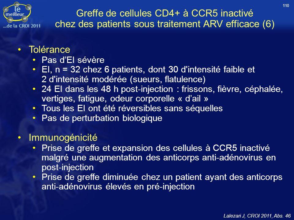 110 Greffe de cellules CD4+ à CCR5 inactivé chez des patients sous traitement ARV efficace (6) Tolérance.