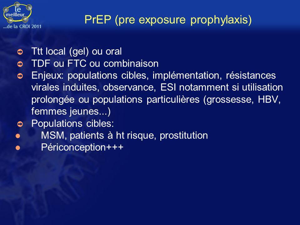 PrEP (pre exposure prophylaxis)