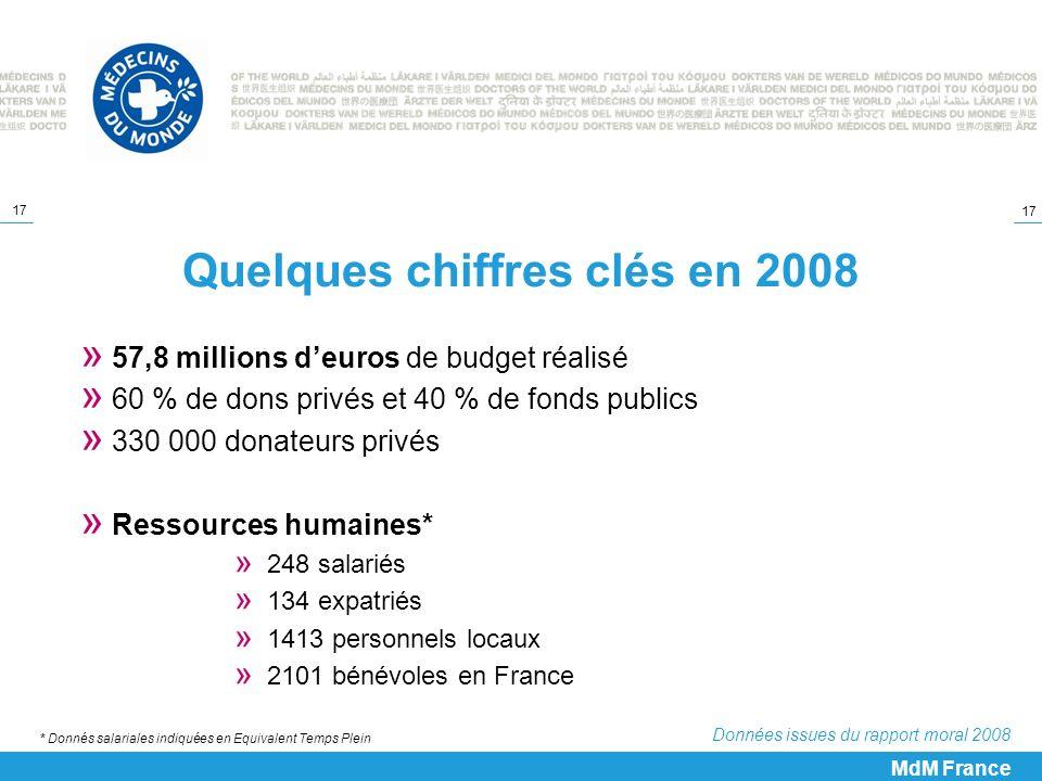 Quelques chiffres clés en 2008