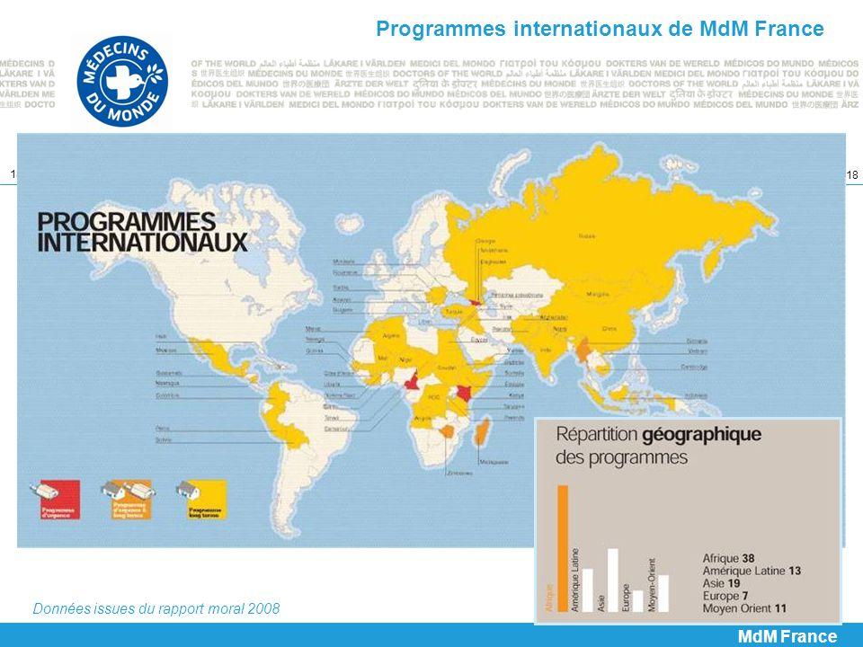 Programmes internationaux de MdM France