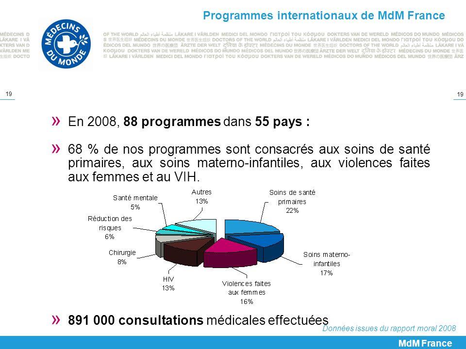En 2008, 88 programmes dans 55 pays :